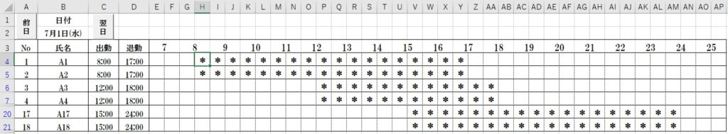 タイムシフト表