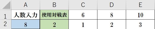 対戦表判別表