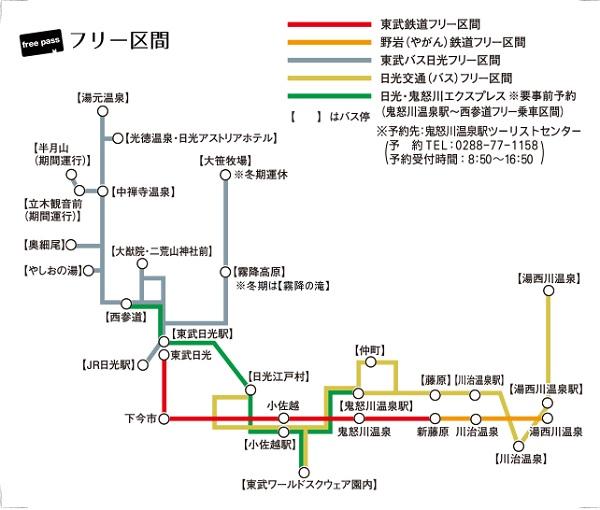 まるごと日光・鬼怒川 東武フリーパス