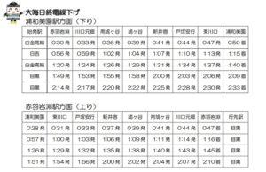 埼玉高速鉄道大晦日終電