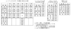 小田急電鉄大晦日終夜運転2019時刻表